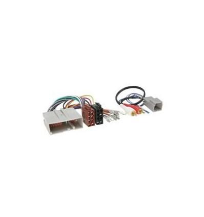 Cablaj adaptor Mustang-ISO M704075