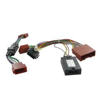 Digitaldynamic SWR-MAZDA MX5