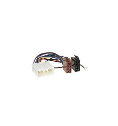 Cablaj adaptor Mitsubishi-ISO M A-MT-ISO/02 / 55-201-02