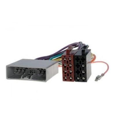 Cablaj adaptor Mitsubishi-ISO M A-HD-ISO/03