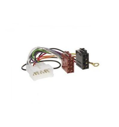 Cablaj adaptor Suzuki-ISO M A-SZ-ISO